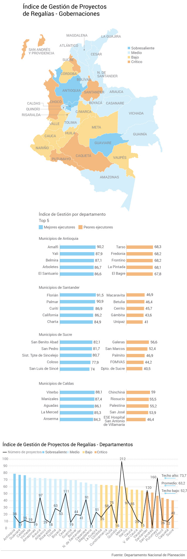 infografia ranking de regalias 1