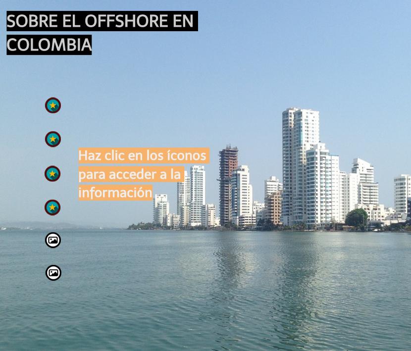 foto interectivo offshore