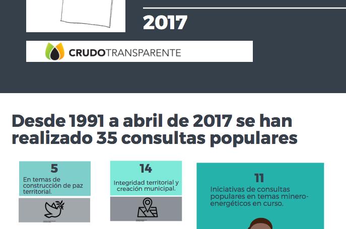 Infografia1Consulta2017