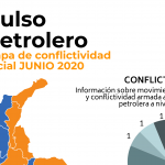PULSO PETROLERO REGIONAL DE JUNIO