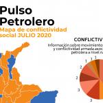PULSO PETROLERO REGIONAL DE JULIO