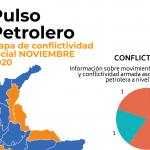 PULSO PETROLERO REGIONAL DE NOVIEMBRE