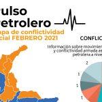 PULSO PETROLERO REGIONAL DE FEBRERO