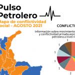 PULSO PETROLERO REGIONAL DE AGOSTO