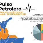 PULSO PETROLERO REGIONAL DE SEPTIEMBRE